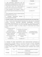 Выписка из реестра СРО л.6